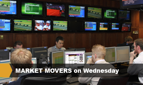 MARKET MOVERS on Wednesday
