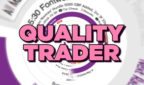 Qualities of a Successful Trader