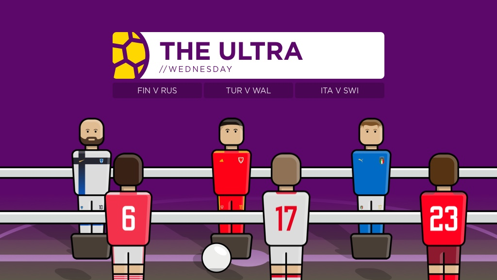 THE ULTRA Euro 2020: Wednesday's Matches