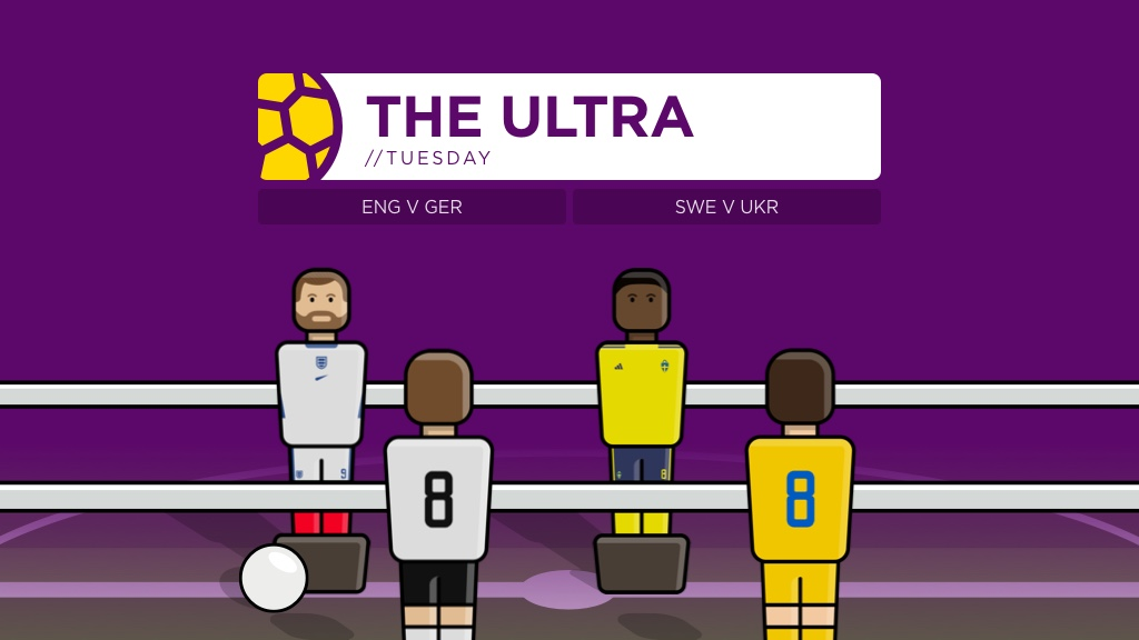 THE ULTRA Euro 2020: Tuesday's Matches