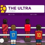 THE ULTRA Euro 2020: Friday's 1/4 Finals